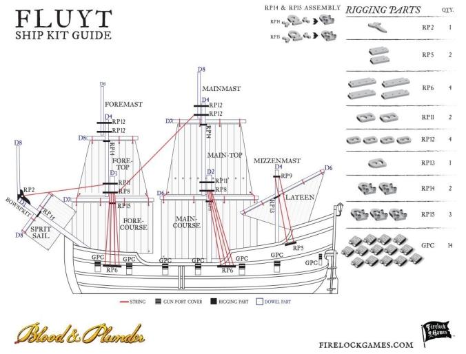 fluyts guide