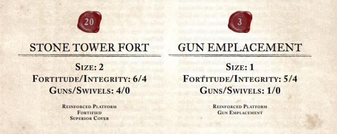 gun emplacement stats.PNG