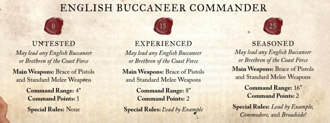 english buccaneer commanders
