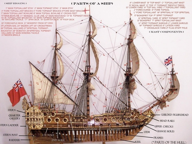 galleon rigging with names.jpg