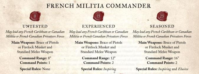 militia commanders.PNG